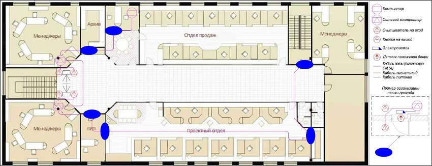 Схема монтажа контроля доступа в офисе